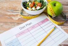 Photo of Construir una dieta – Principiantes
